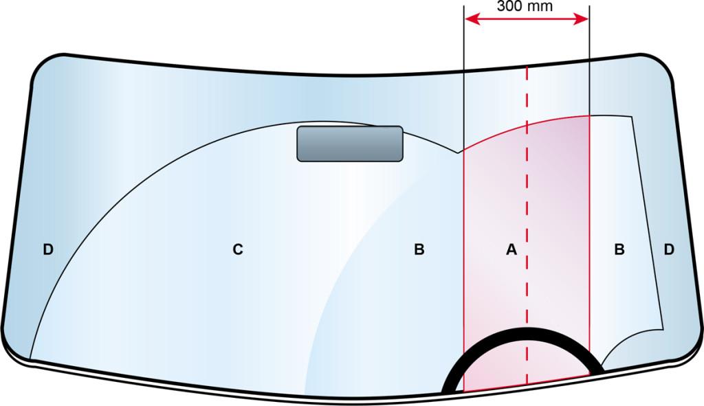 zonindelning